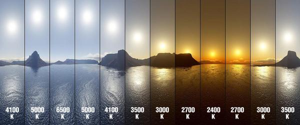 Rôzna farebná teplota CCT počas dňa - porovnanie s LED bielej farby