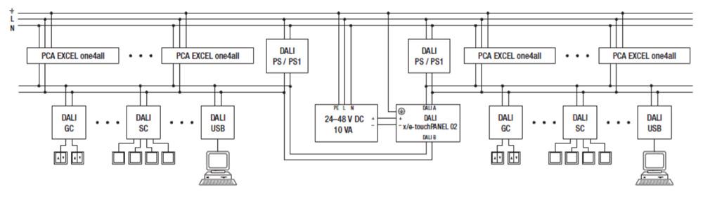Základné zapojenie DALI siete