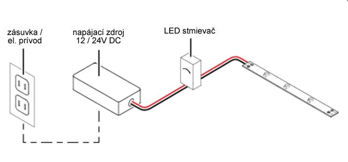 Zapojenie LED pásov - spôsob montáže a pripojenie na napájací zdroj a stmievač
