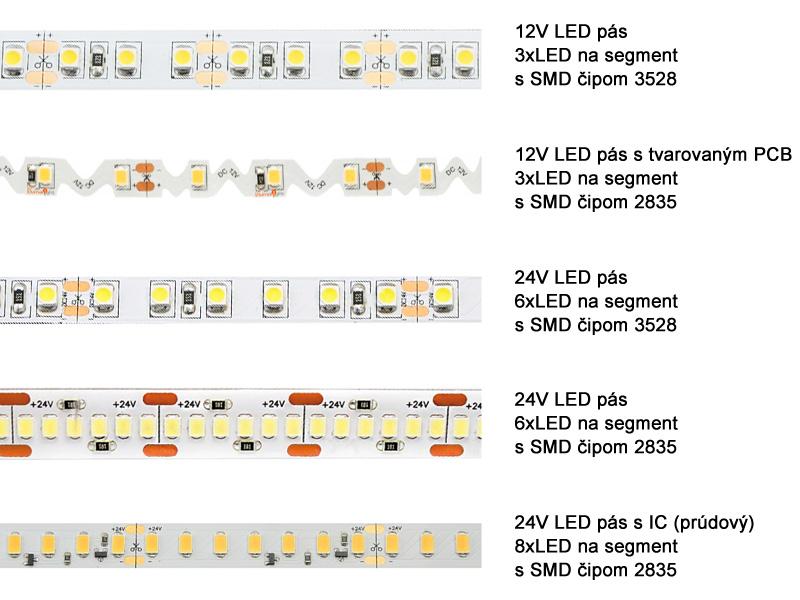 Príklad rôznych typov LED pásov s napájaním 12V a 24V DC