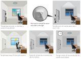 Mikrovlnný pohybový senzor s DALI stmievaním. 5.8 GHz, DALI, funkcia CORRIDOR